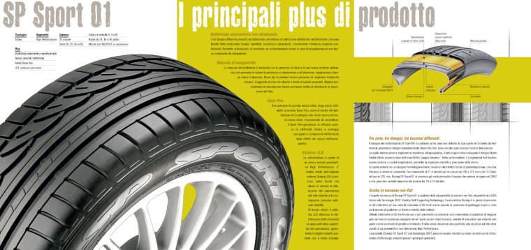 2000 | Dunlop Italia Dunlop Italia Brochure (Agency: Media Consultants - Roma)